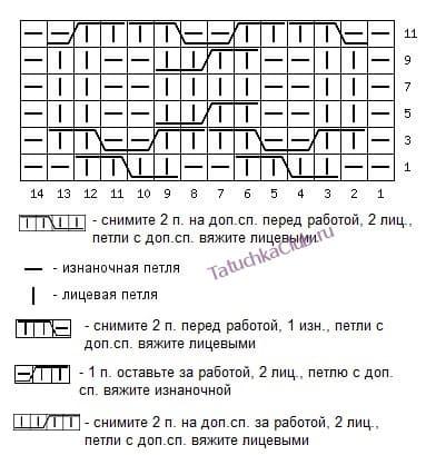 Схема вязания простого арана