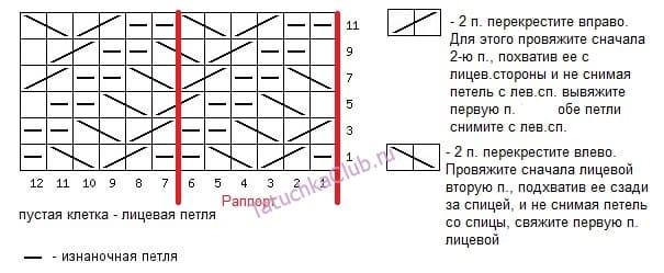 Узорный рисунок по диагонали