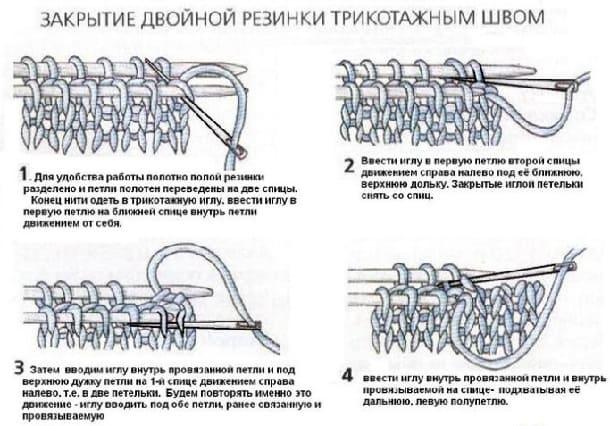 Как закрывать двойную резинку