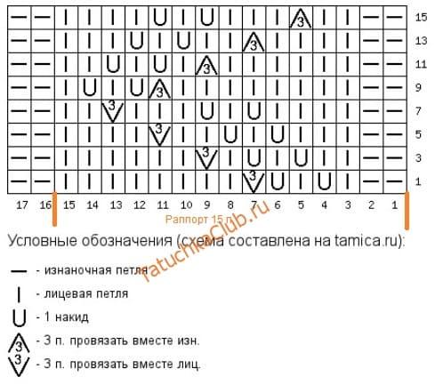 Схема вязания вертикального ажура