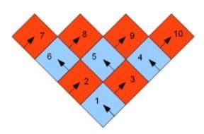 Расположение квадратиков