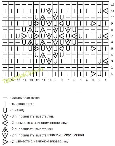 Схема полоски из треугольников