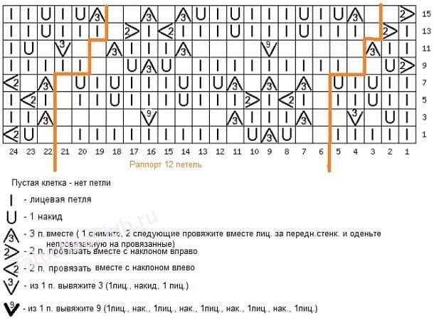 Схема узора Трилистник