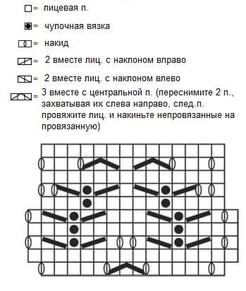 Схема для мохерового шарфа