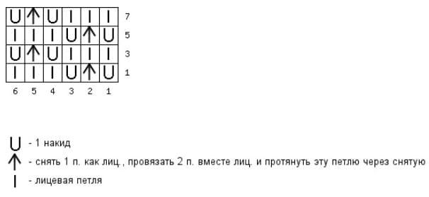 Схема узора для палантина с рукавами