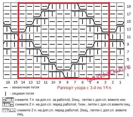 Схема к объемным ромбикам
