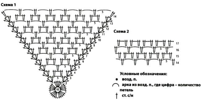 Схема для беретки крючком