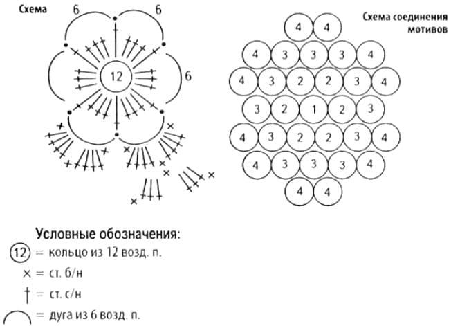 Схема узора и соединения мотивов для беретки