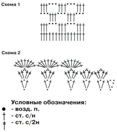 Схема розовой косынки