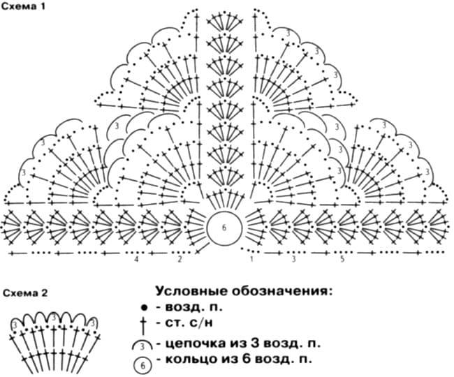 Схема вязания детской косынки