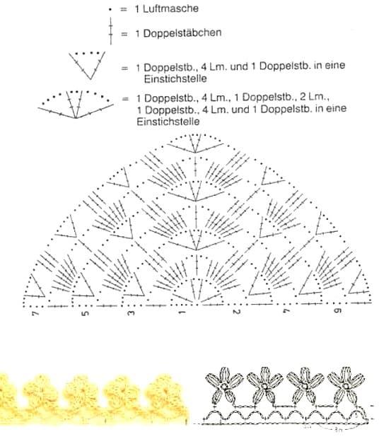 Схема вязания косынки для крещения крючком
