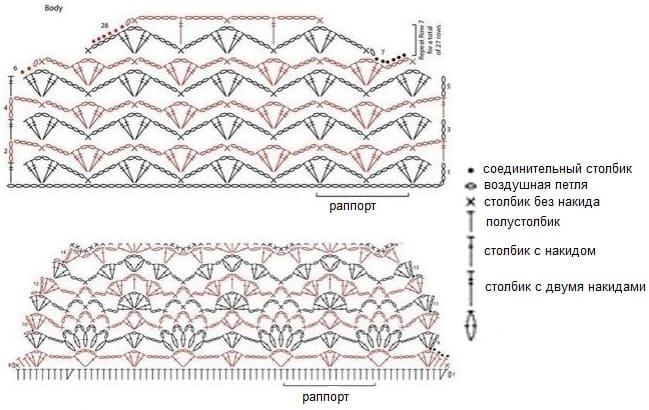 Схемы вязания шали полукругом