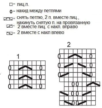 Схема вязания узора розовых носочков