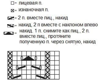 Схема вязания носков узором елочка