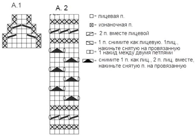 Схема вязания носочков с ажурной резинкой