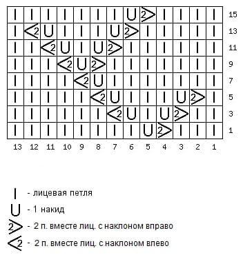Схема простых веточек