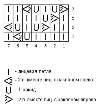 Схема вязания узора веточки