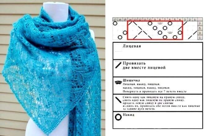 Ажурный шарф с растительным орнаментом