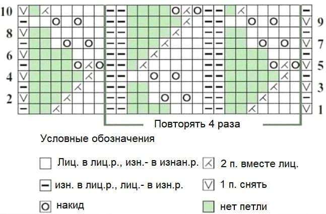 Схема для палантина с листочками