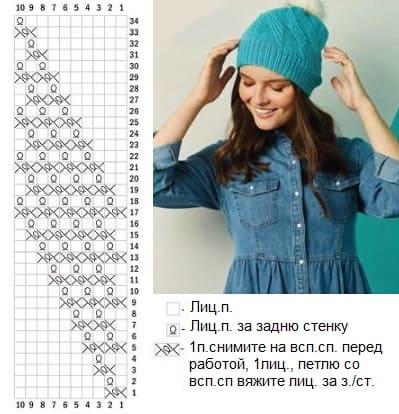 Схема на весеннюю шапку