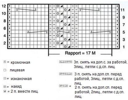 Схема с описанием
