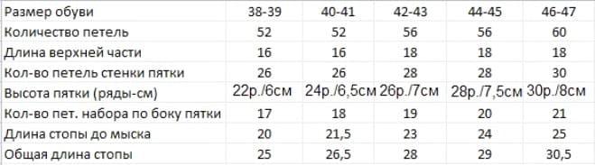 Таблица расчета носков средней плотности с 38 по 47 размер