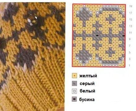 Схема для орнамента с бусинами