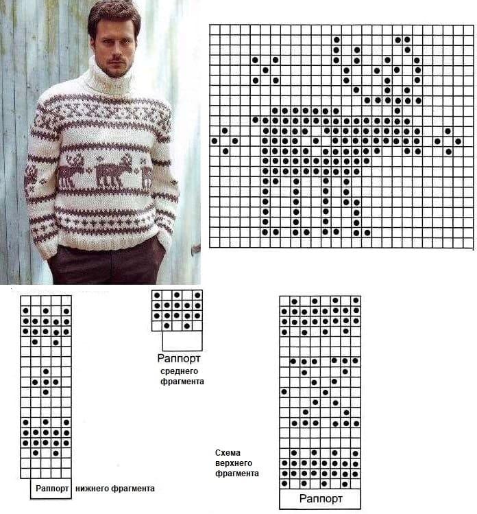 Описание мужского свитера