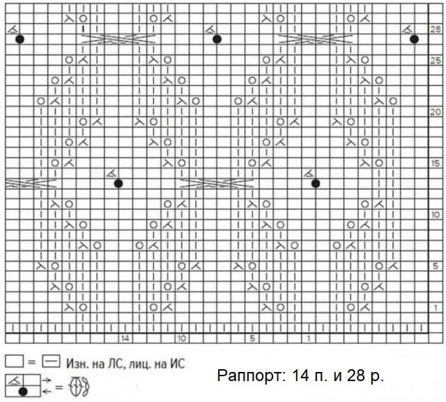 Схема к бантикам