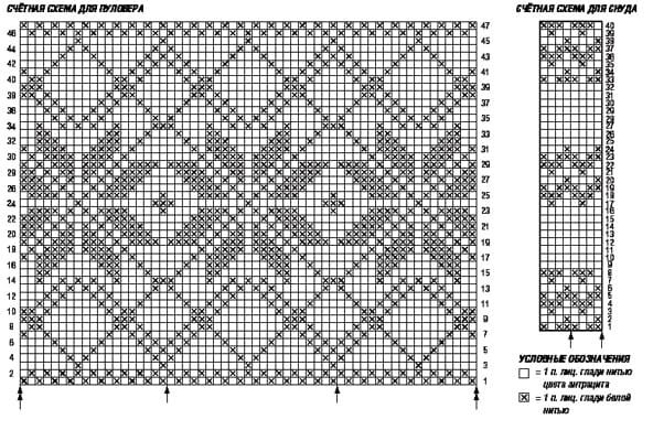 Схема к орнаменту