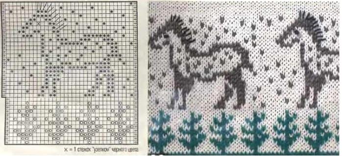 Схема с лошадками