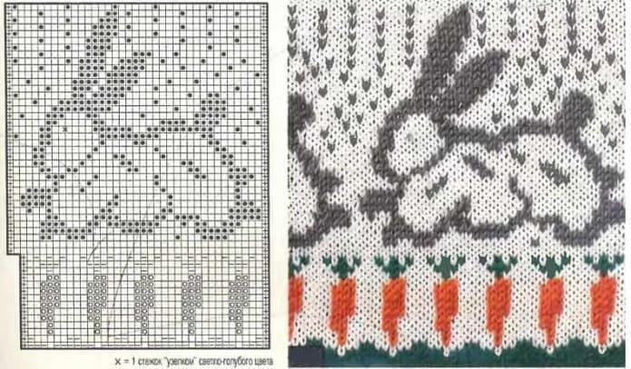 Схемка с кроликами спицами