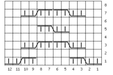 Схема из кос спицами